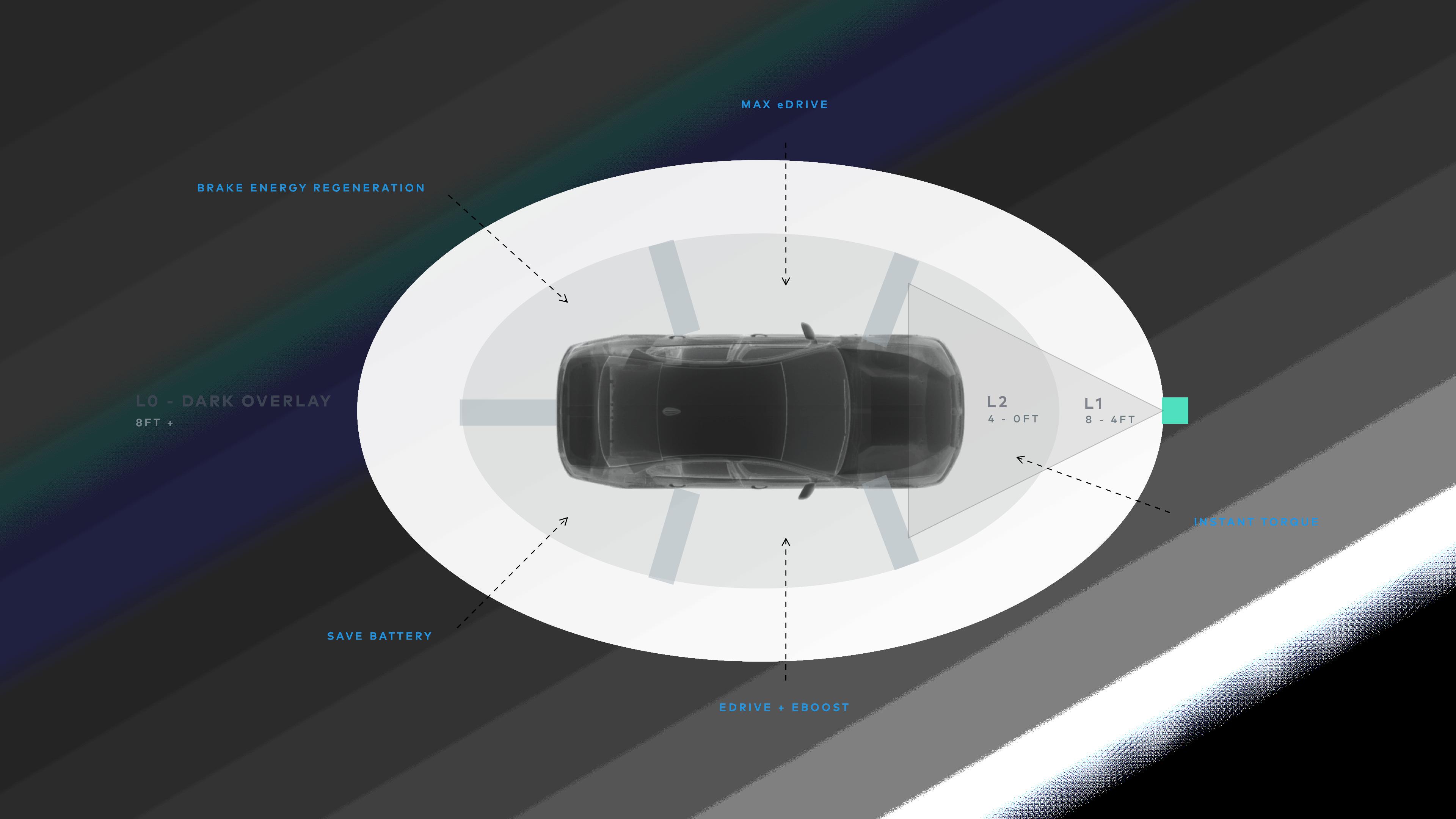 BMW_AR_OH_Layout